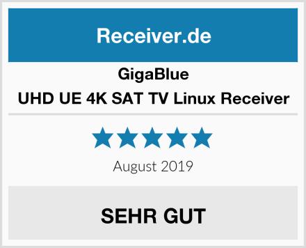 GigaBlue UHD UE 4K SAT TV Linux Receiver Test