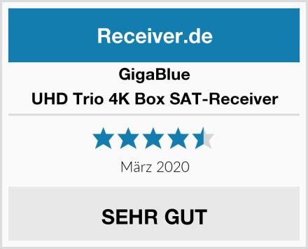 GigaBlue UHD Trio 4K Box SAT-Receiver Test