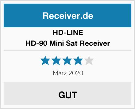 HD Line HD-90 Mini Sat Receiver Test