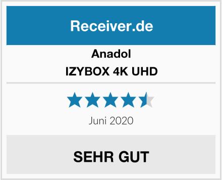 Anadol IZYBOX 4K UHD Test